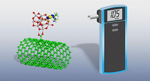 Co2-nano-tube